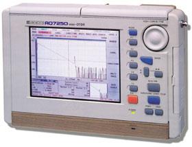 安藤電気 光通信測定器